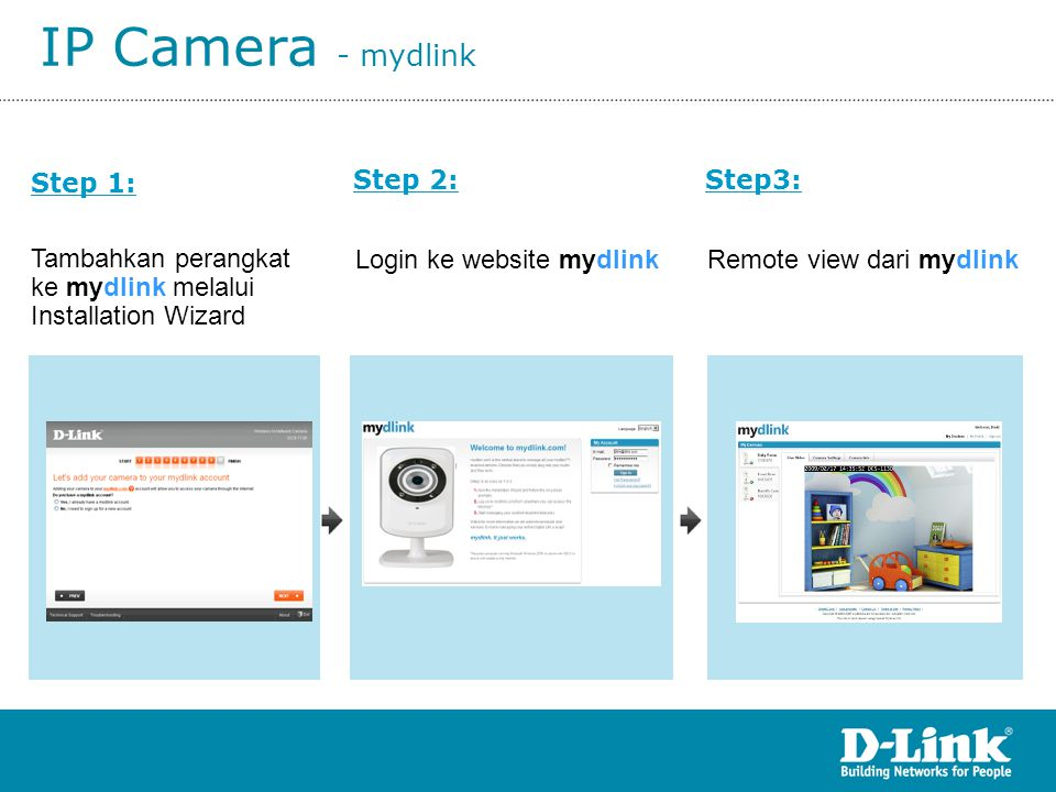 IP Camera - mydlink Step 1: Step 2: Step3: