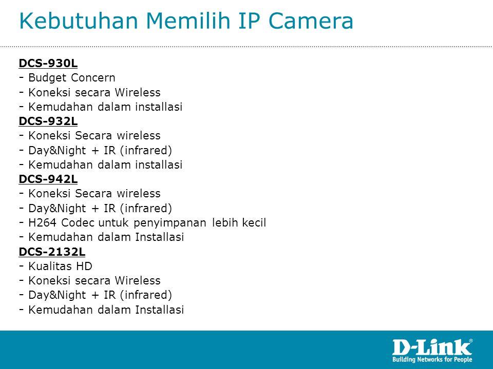 Kebutuhan Memilih IP Camera