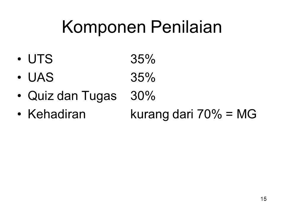 Komponen Penilaian UTS 35% UAS 35% Quiz dan Tugas 30%
