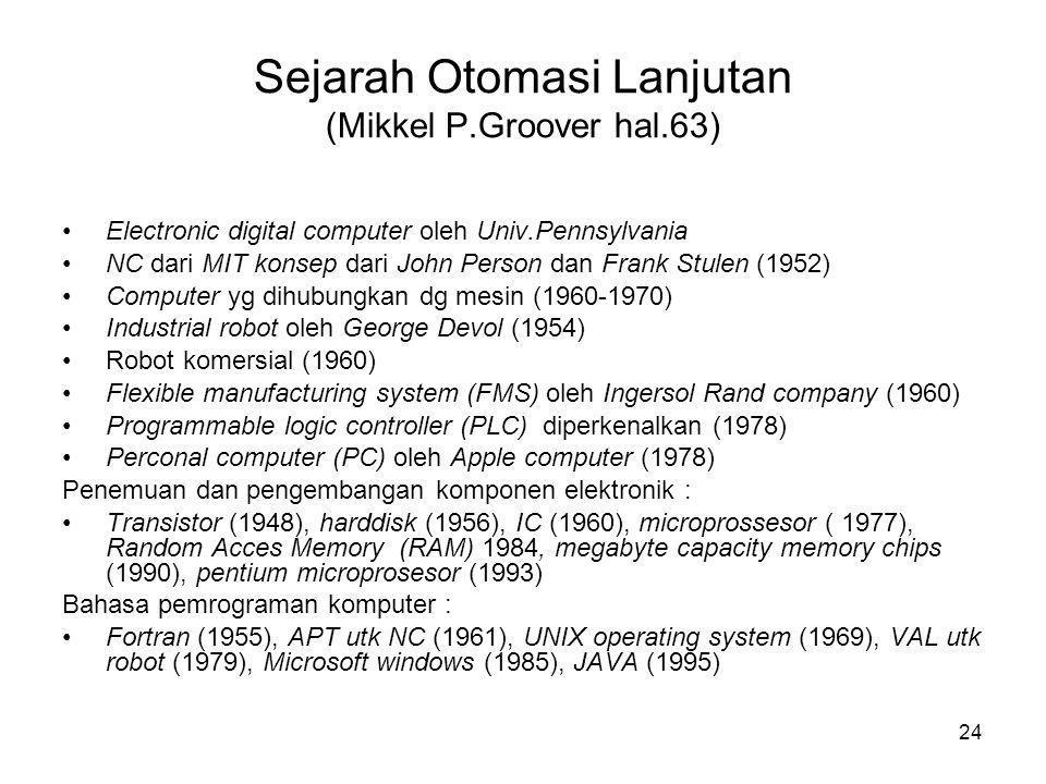 Sejarah Otomasi Lanjutan (Mikkel P.Groover hal.63)