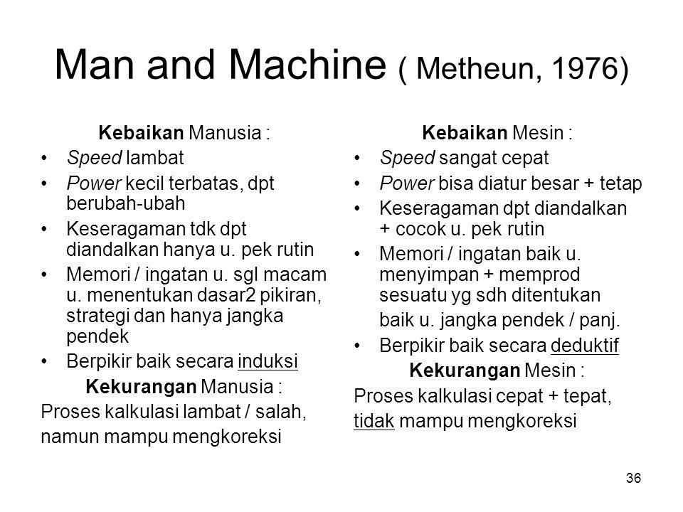 Man and Machine ( Metheun, 1976)‏
