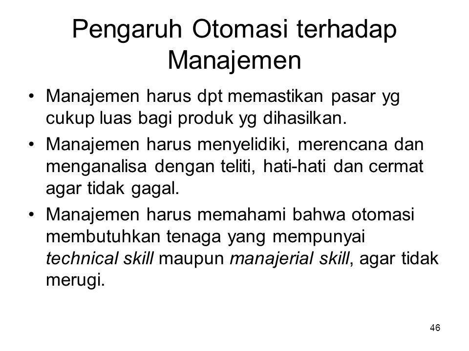 Pengaruh Otomasi terhadap Manajemen