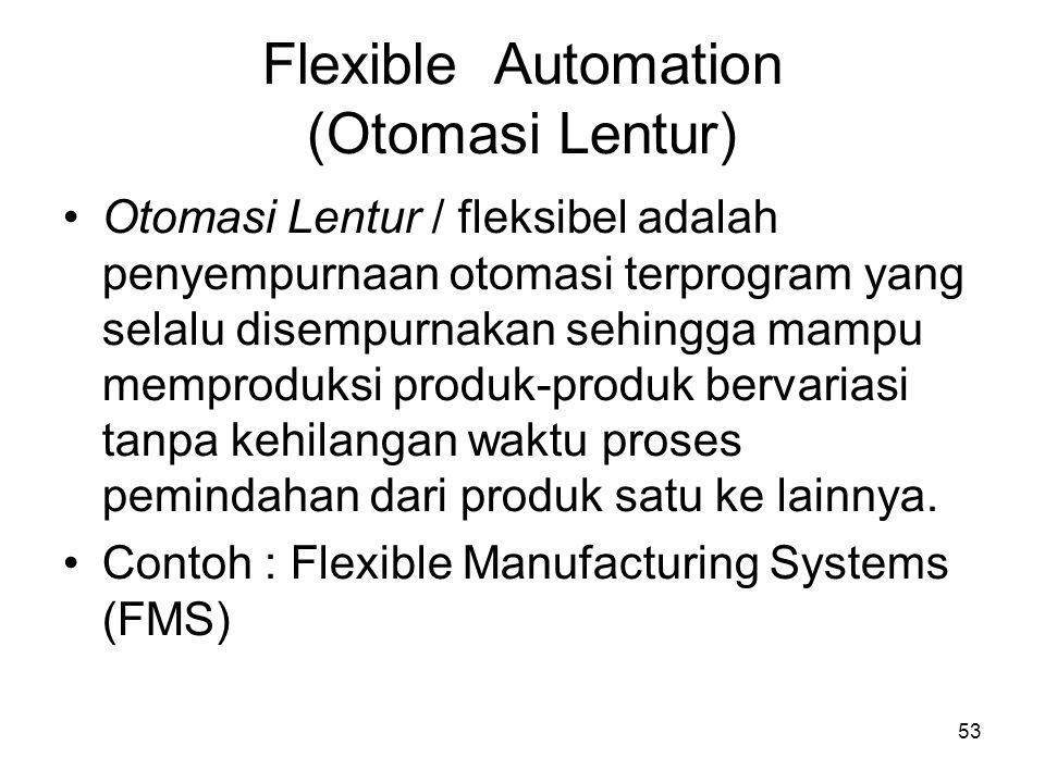Flexible Automation (Otomasi Lentur)‏