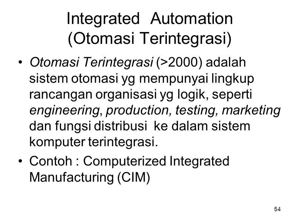 Integrated Automation (Otomasi Terintegrasi)‏