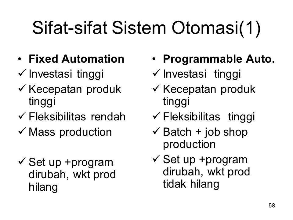 Sifat-sifat Sistem Otomasi(1)