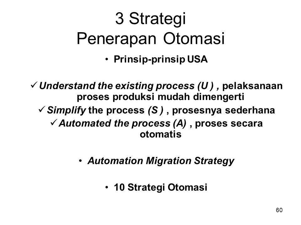 3 Strategi Penerapan Otomasi