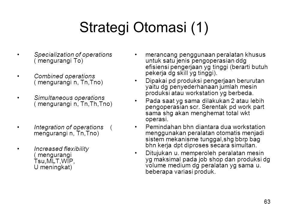 Strategi Otomasi (1)‏ Specialization of operations ( mengurangi To)‏