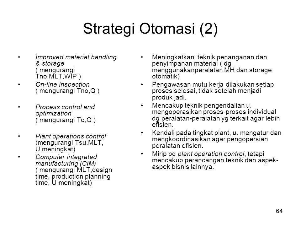 Modul Kuliah TKPO 09/07/08. Strategi Otomasi (2) Improved material handling & storage ( mengurangi Tno,MLT,WIP )