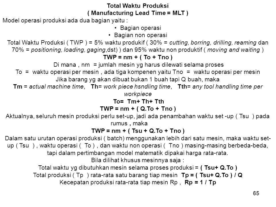 ( Manufacturing Lead Time = MLT )‏ TWP = nm + ( Tsu + Q.To + Tno )‏