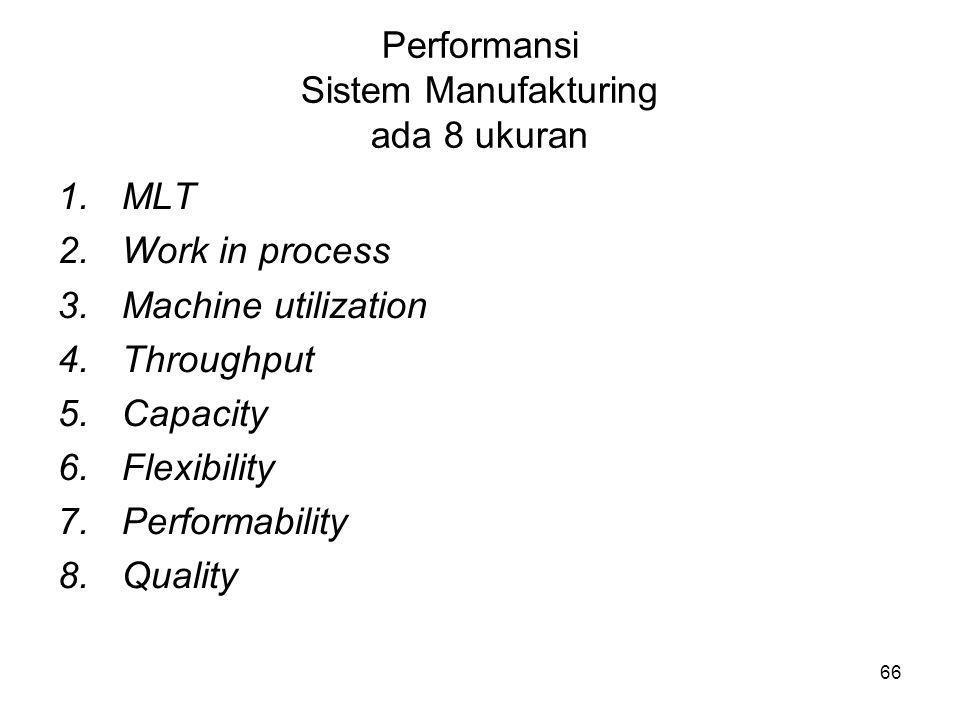 Performansi Sistem Manufakturing ada 8 ukuran