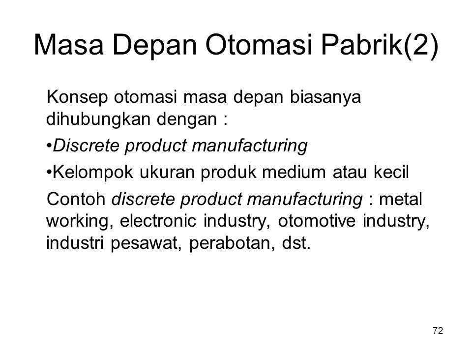 Masa Depan Otomasi Pabrik(2)