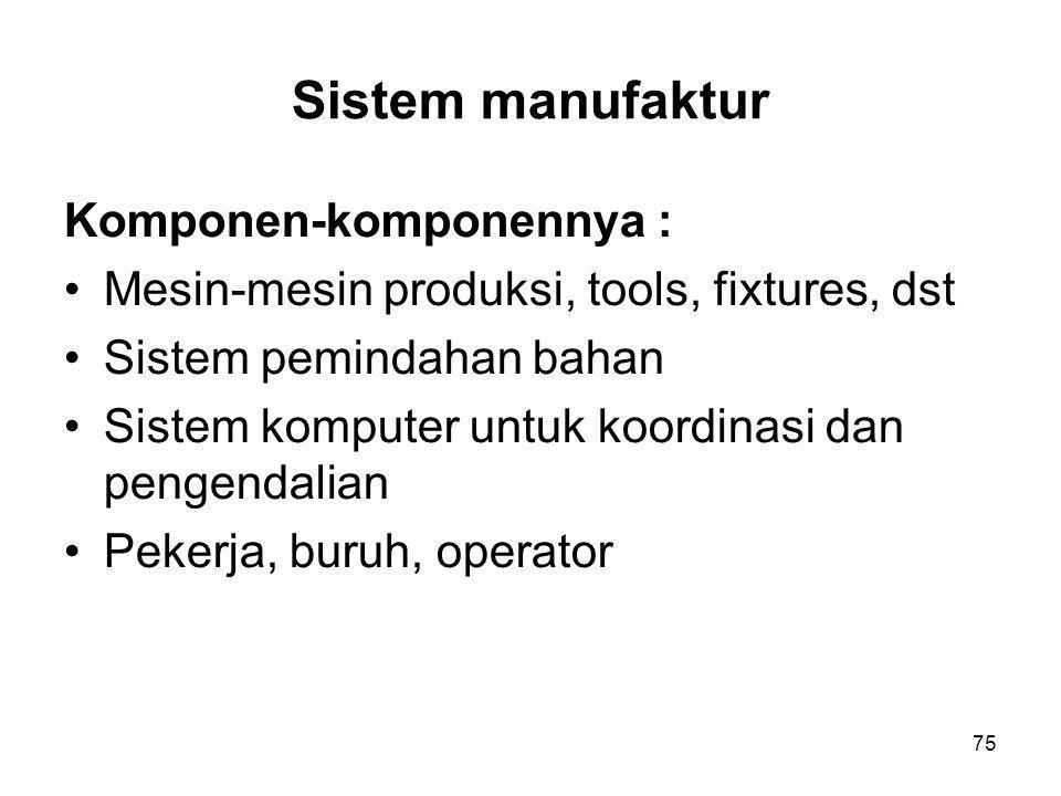 Sistem manufaktur Komponen-komponennya :