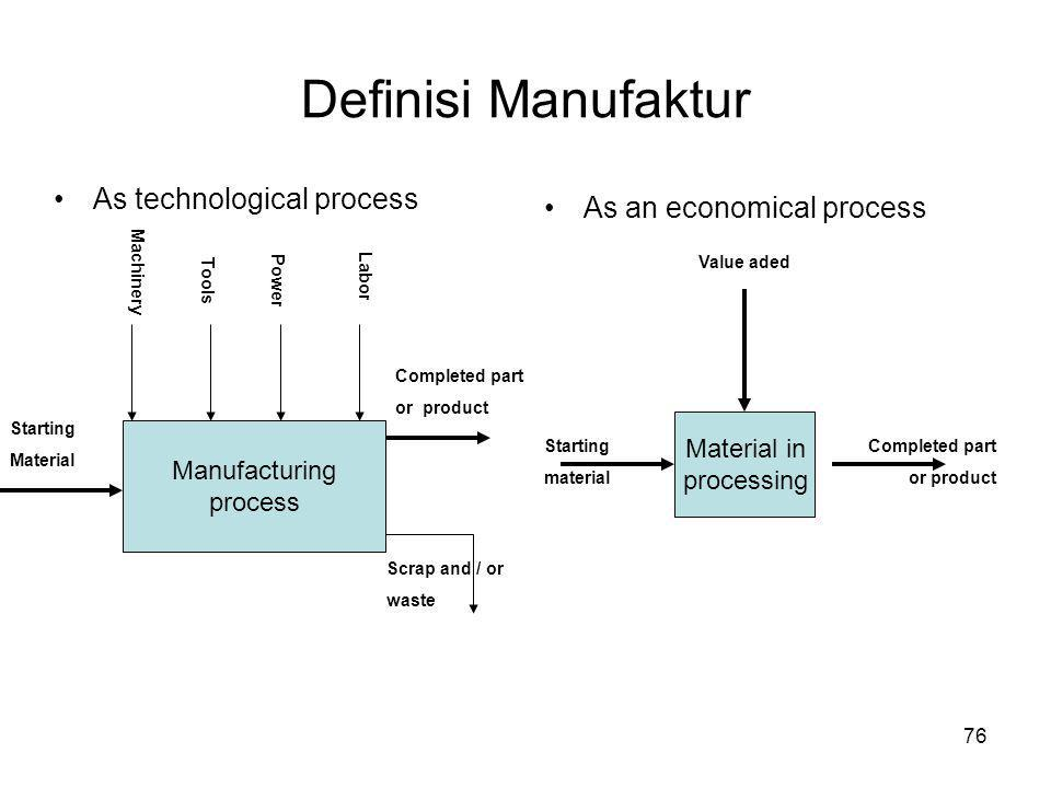 Definisi Manufaktur As technological process As an economical process