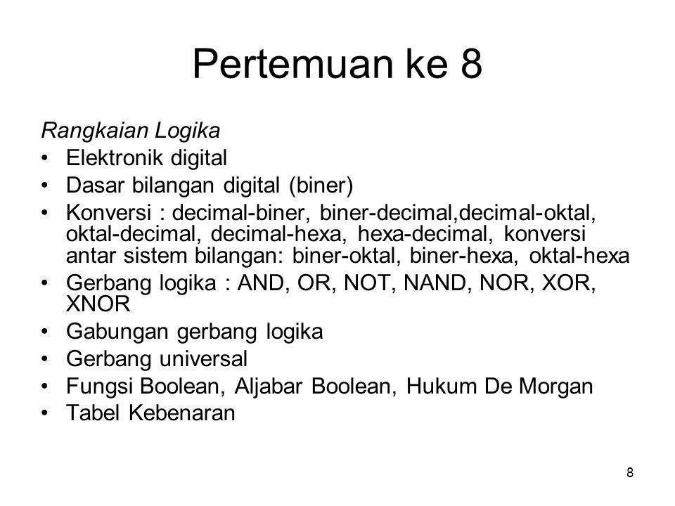 Pertemuan ke 8 Rangkaian Logika Elektronik digital