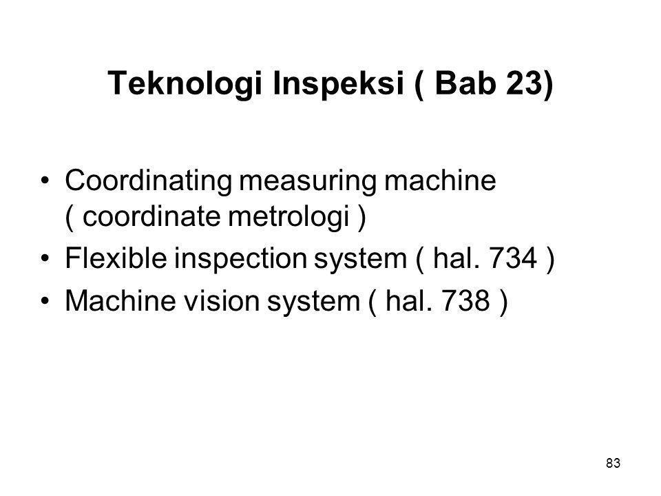 Teknologi Inspeksi ( Bab 23)