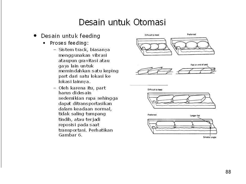 Modul Kuliah TKPO 09/07/08 Dosen : Bambang Risdianto