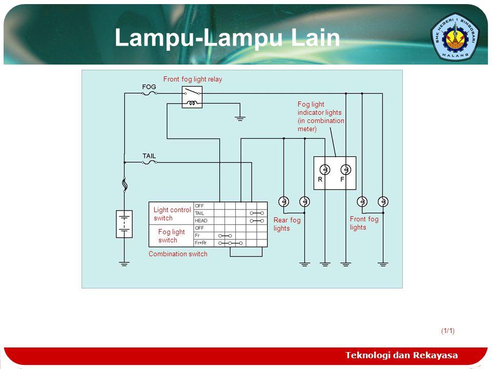Lampu-Lampu Lain Teknologi dan Rekayasa Front fog light relay