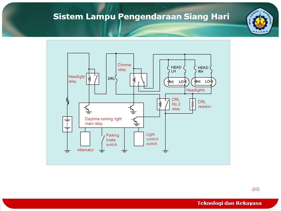 Sistem Lampu Pengendaraan Siang Hari
