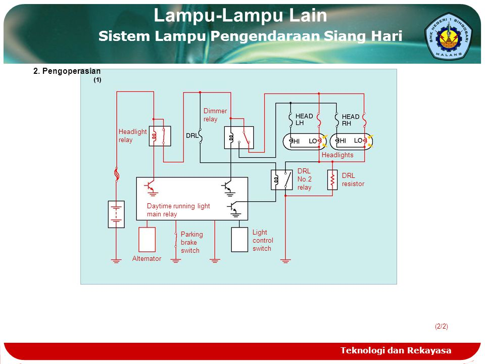 Lampu-Lampu Lain Sistem Lampu Pengendaraan Siang Hari 2. Pengoperasian