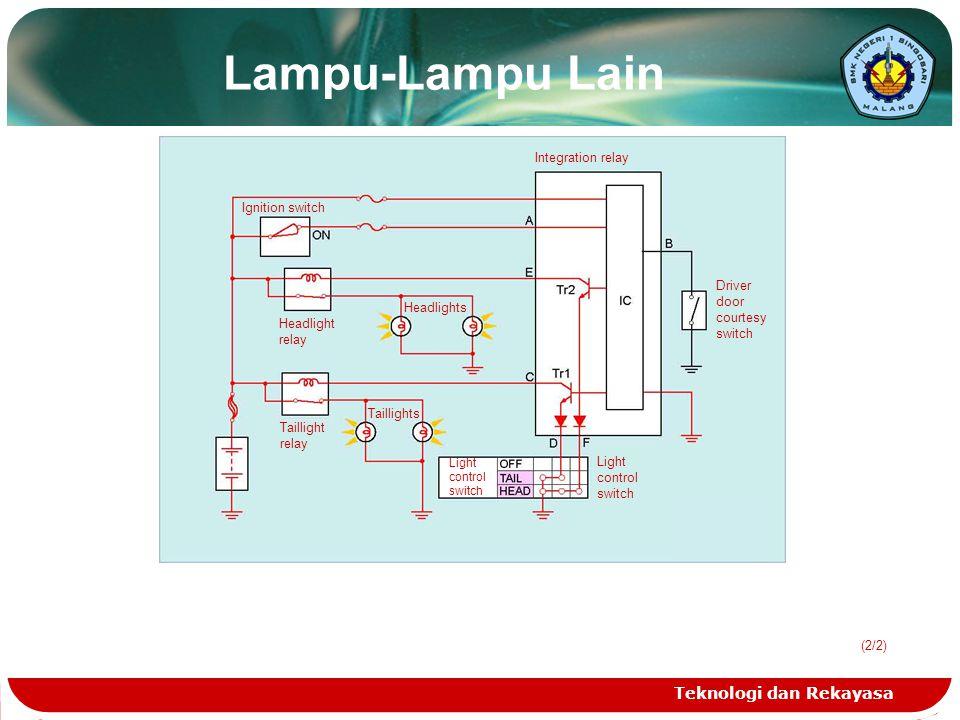 Lampu-Lampu Lain Teknologi dan Rekayasa Integration relay