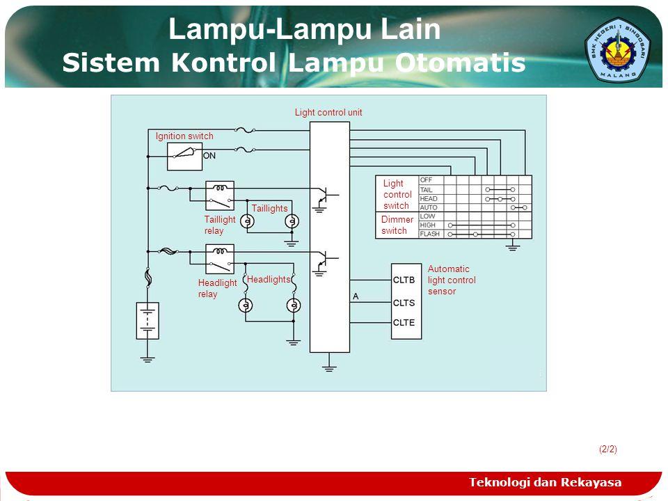 Lampu-Lampu Lain Sistem Kontrol Lampu Otomatis Teknologi dan Rekayasa