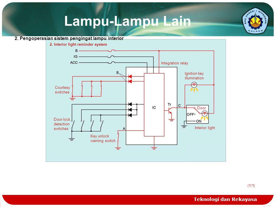 Lampu-Lampu Lain 2. Pengoperasian sistem pengingat lampu interior