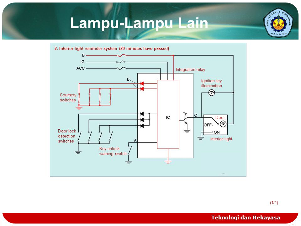 Lampu-Lampu Lain Teknologi dan Rekayasa