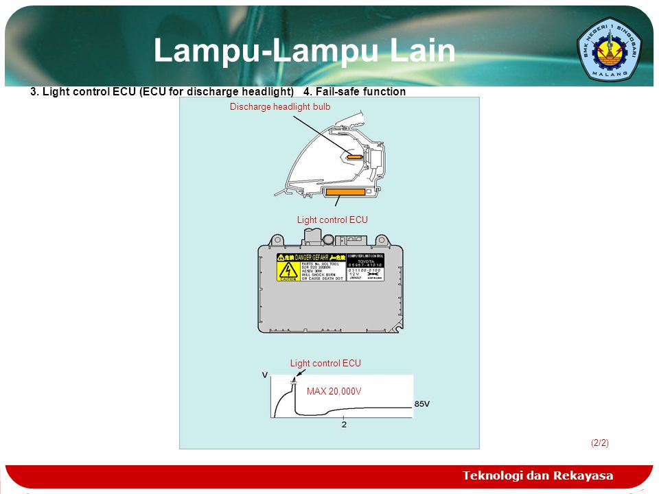 Lampu-Lampu Lain 3. Light control ECU (ECU for discharge headlight) 4. Fail-safe function. Discharge headlight bulb.