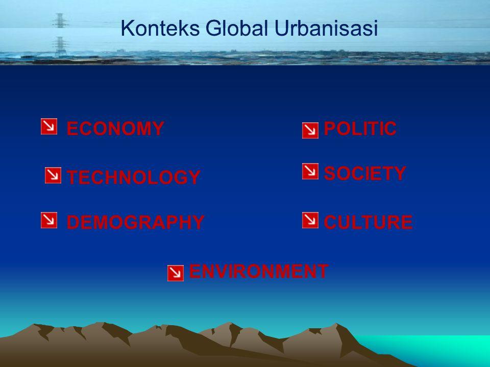 Konteks Global Urbanisasi Konteks Global Urbanisasi