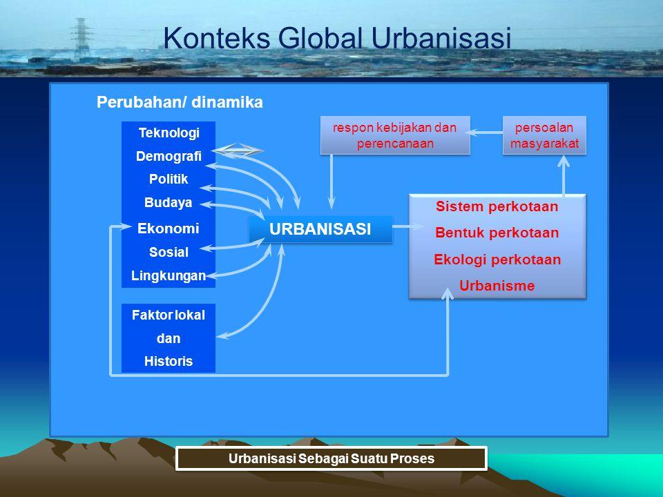 Urbanisasi Sebagai Suatu Proses