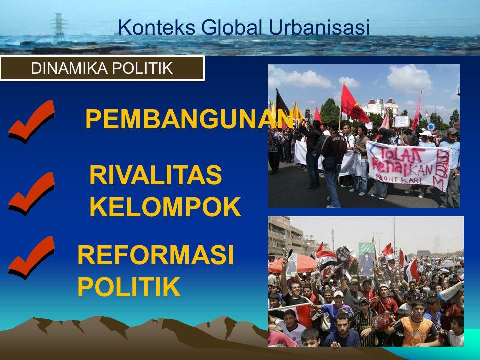 Konteks Global Urbanisasi
