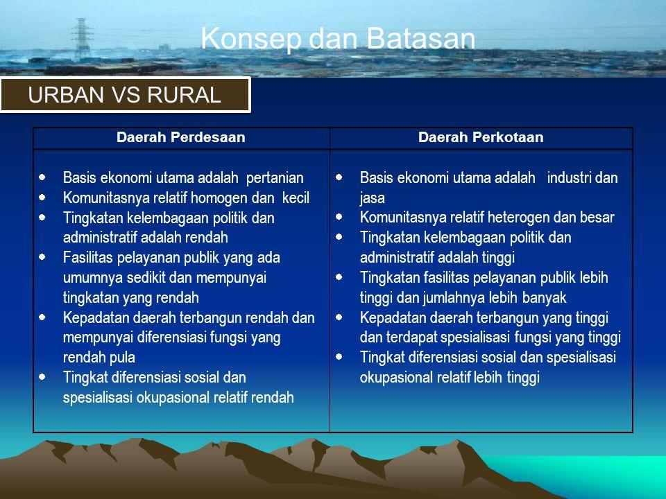 Konsep dan Batasan URBAN VS RURAL Basis ekonomi utama adalah pertanian