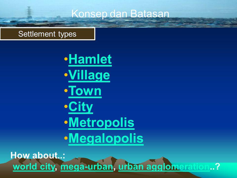 Hamlet Village Town City Metropolis Megalopolis Konsep dan Batasan