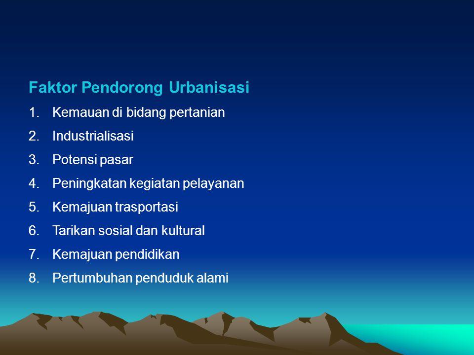 Faktor Pendorong Urbanisasi