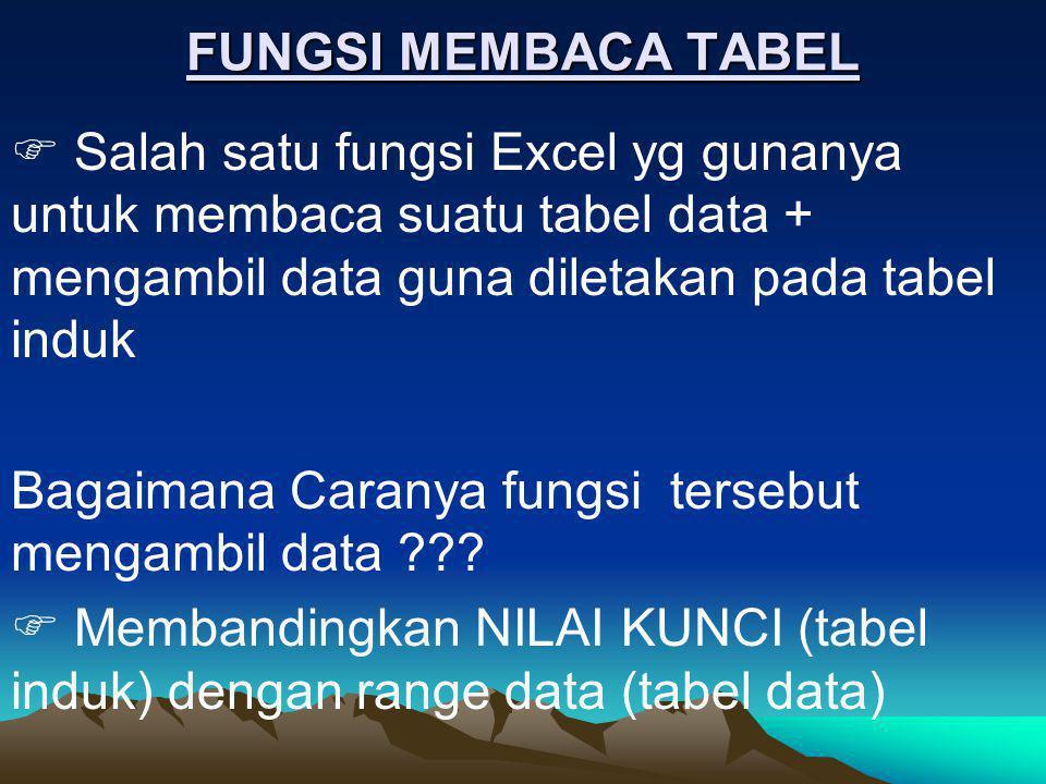 FUNGSI MEMBACA TABEL  Salah satu fungsi Excel yg gunanya untuk membaca suatu tabel data + mengambil data guna diletakan pada tabel induk.