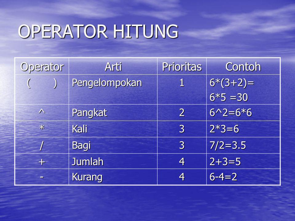 OPERATOR HITUNG Operator Arti Prioritas Contoh ( ) Pengelompokan 1