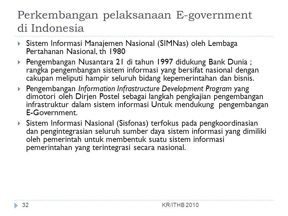 Perkembangan pelaksanaan E-government di Indonesia
