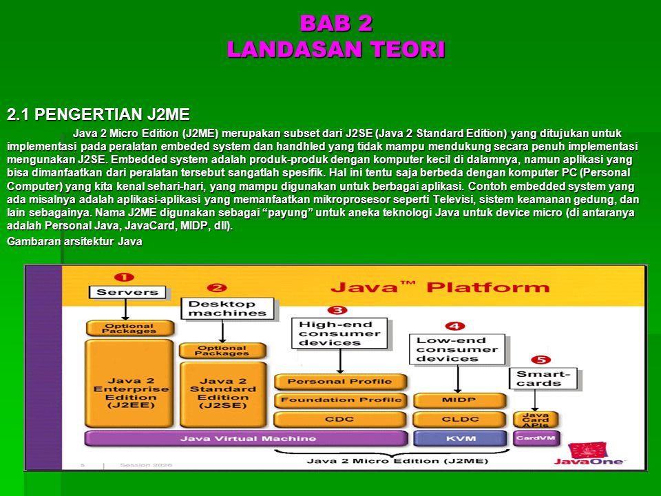 BAB 2 LANDASAN TEORI 2.1 PENGERTIAN J2ME