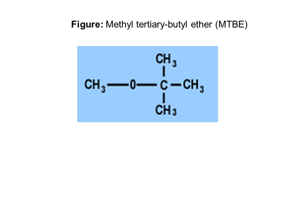 Figure: Methyl tertiary-butyl ether (MTBE)