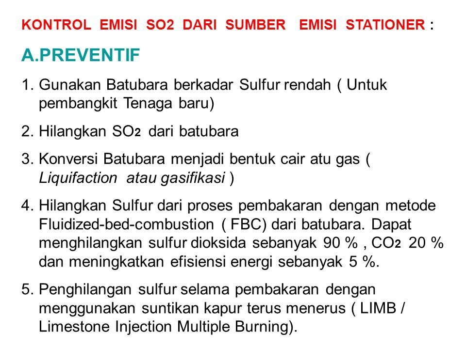 KONTROL EMISI SO2 DARI SUMBER EMISI STATIONER :