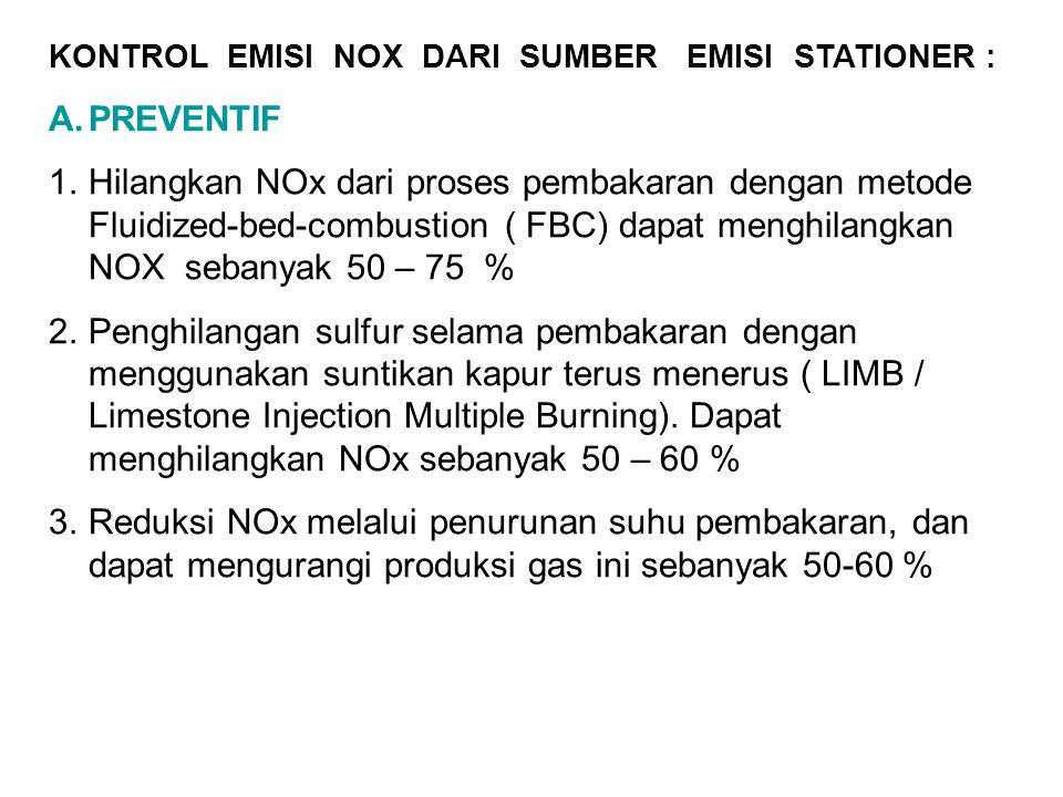 KONTROL EMISI NOX DARI SUMBER EMISI STATIONER :