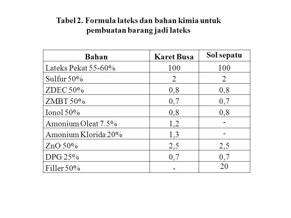 Tabel 2. Formula lateks dan bahan kimia untuk pembuatan barang jadi lateks