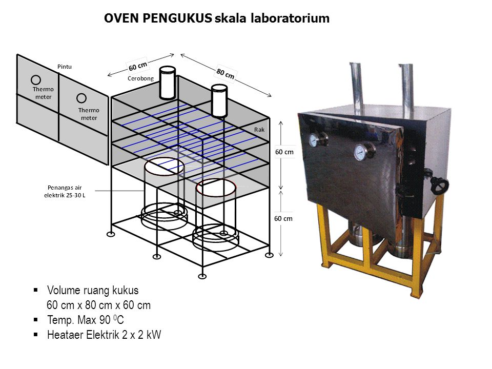 OVEN PENGUKUS skala laboratorium