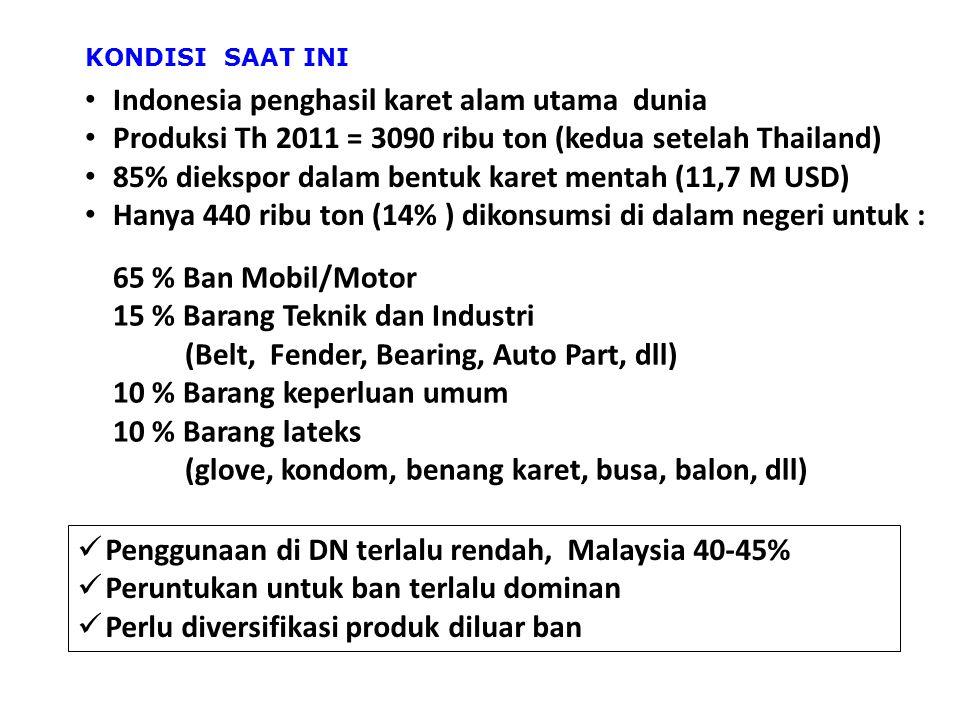 Indonesia penghasil karet alam utama dunia