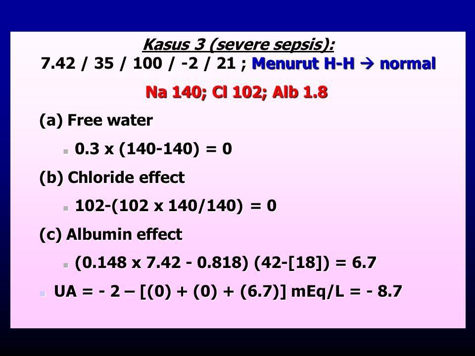Kasus 3 (severe sepsis):