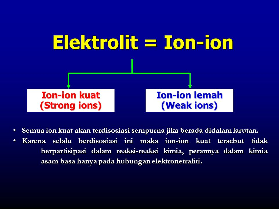 Ion-ion kuat (Strong ions) Ion-ion lemah (Weak ions)