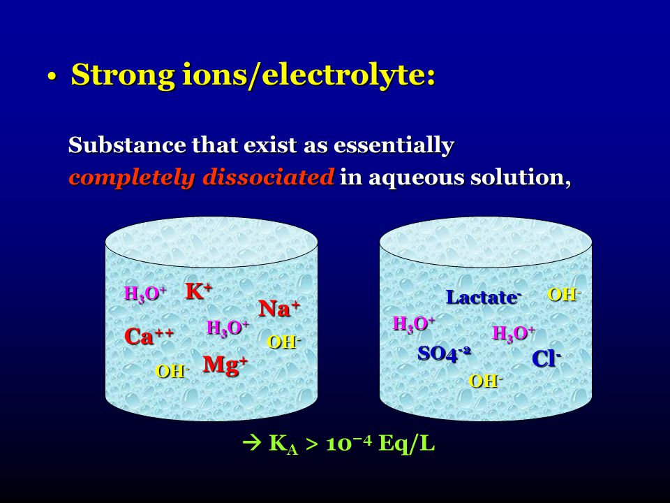 Strong ions/electrolyte: