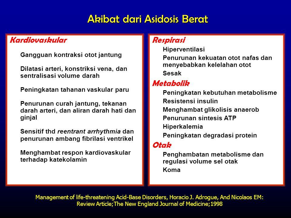Akibat dari Asidosis Berat