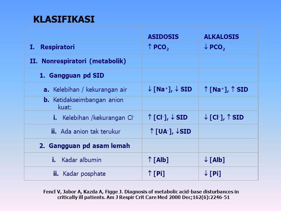 KLASIFIKASI ASIDOSIS ALKALOSIS I. Respiratori  PCO2  PCO2