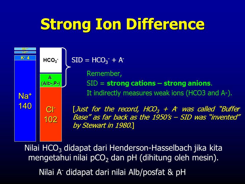 Nilai A- didapat dari nilai Alb/posfat & pH